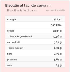 biscutin-al-lac-de-cavra biscotti al latte di capra
